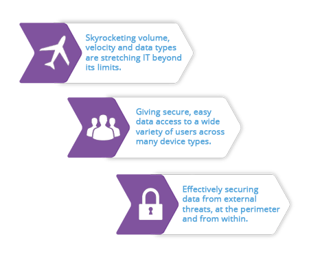 data management challenges