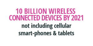 10 billion wireless connected devices by 2021