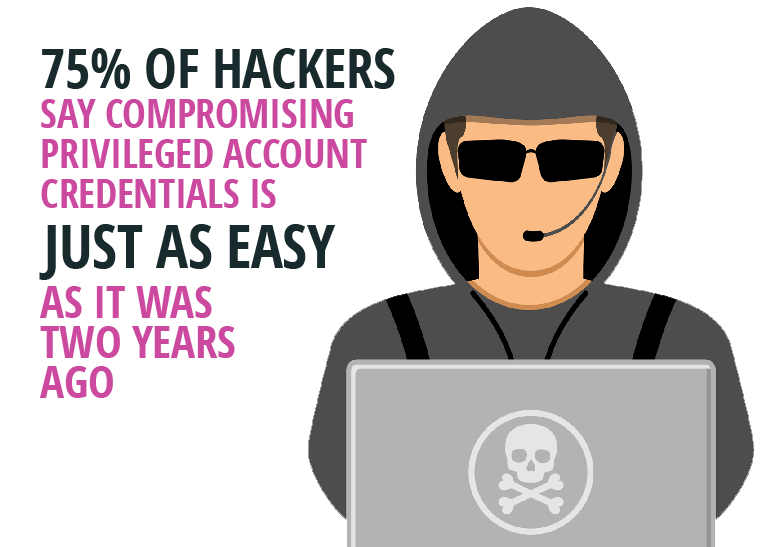 cybersecurity stats 2016 - cStor