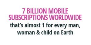 7 billion mobile subscriptions worldwide