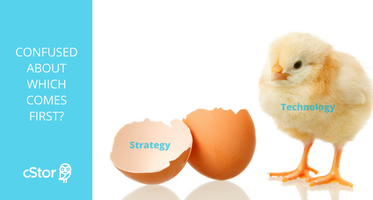 Technology Chicken Strategy Egg