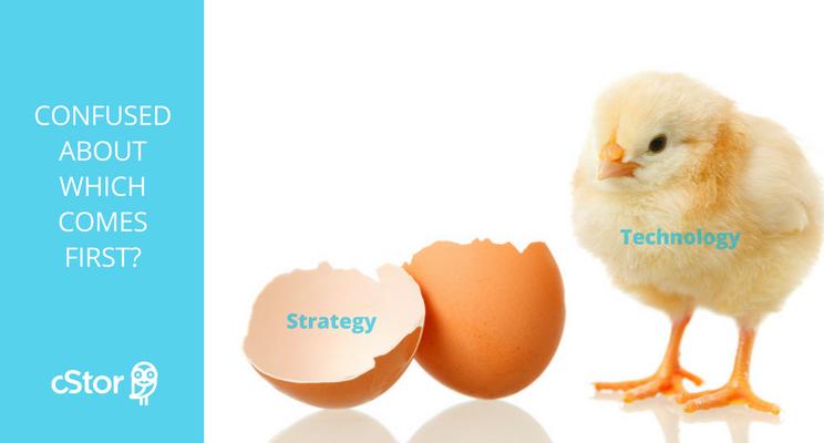 Technology Chicken Strategy Egg